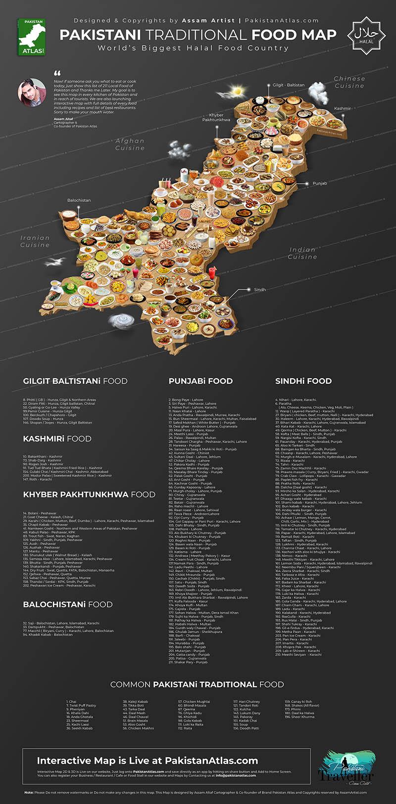 Pakistani food map